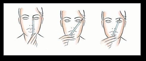 Schémas technique pour un sourcil parfait