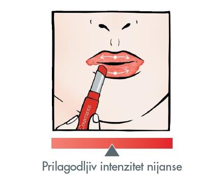Couvrance balzami za uljepšavanje usana