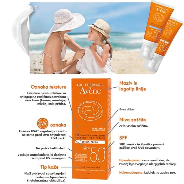 Oznake na embalaži izdelkov za zaščito pred soncem
